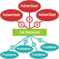 Best Ad netwrok for publishers in 2014